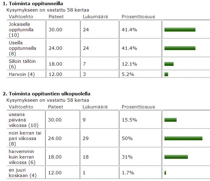 tilasto1