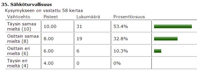 tilasto3