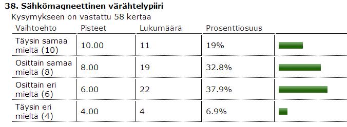 tilasto4