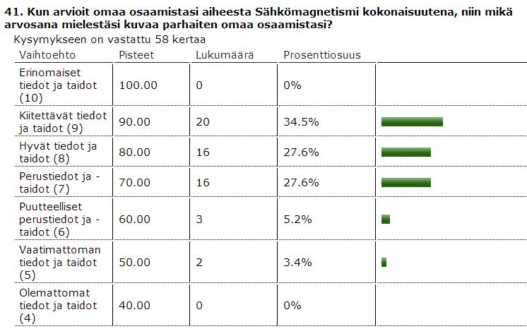 tilasto5