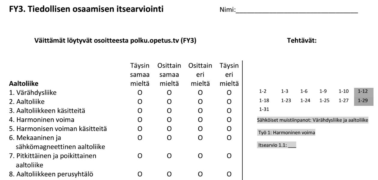 Kuva 3. Aaltoliike-aihealueen väittämät ja tehtävät (väittämät ovat paperilla vain otsikkotasolla, niiden tekstit ja niihin liittyvät opiskelumateriaalit löytyvät Polku-verkkopalvelusta).